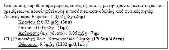 aktinovolia-iontizousa-1
