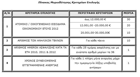 eot 2