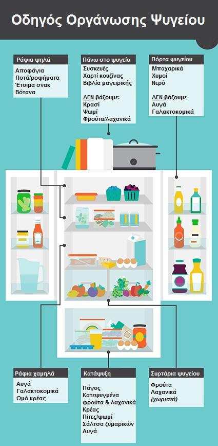 fridgegraph